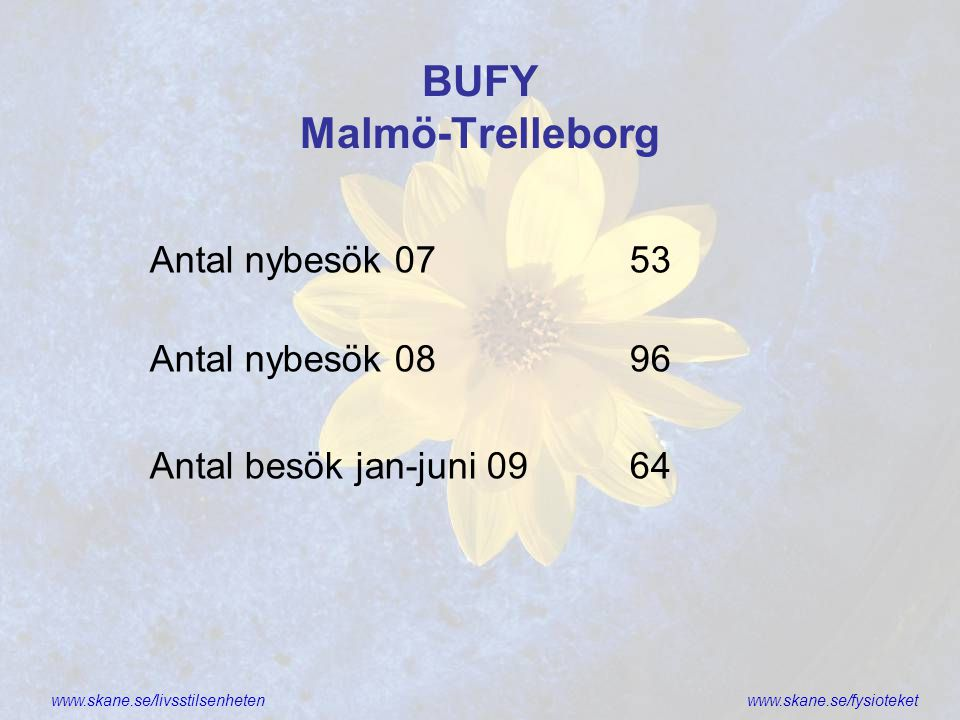 BUFY Malmö-Trelleborg