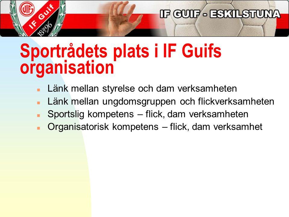 Sportrådets plats i IF Guifs organisation
