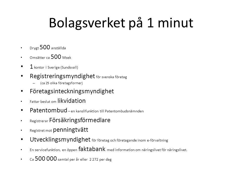 Bolagsverket på 1 minut 1 kontor i Sverige (Sundsvall)