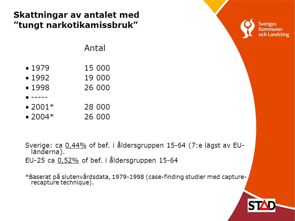 Skattningar av antalet med tungt narkotikamissbruk