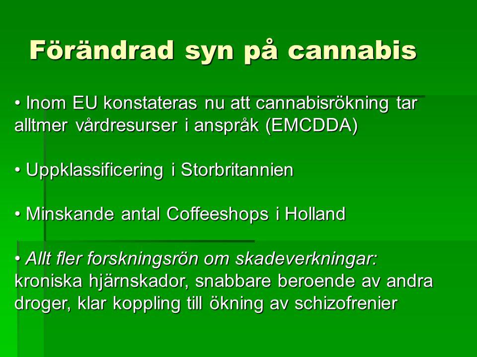Förändrad syn på cannabis