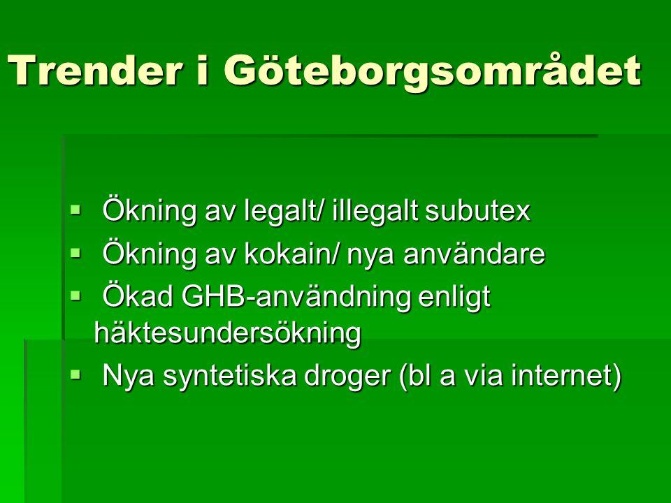 Trender i Göteborgsområdet