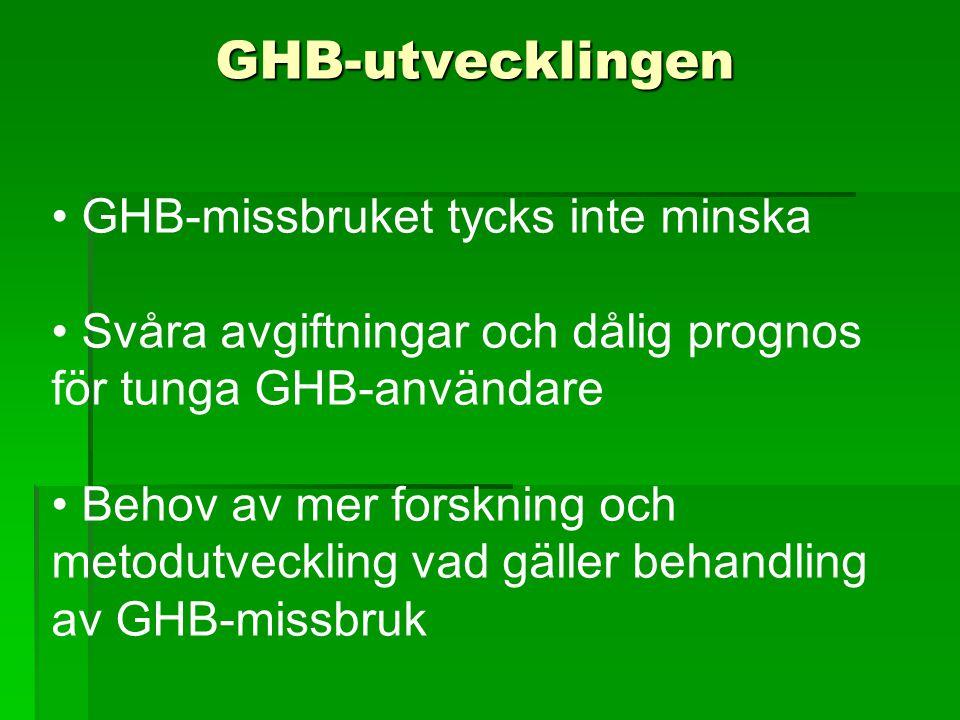 GHB-utvecklingen GHB-missbruket tycks inte minska