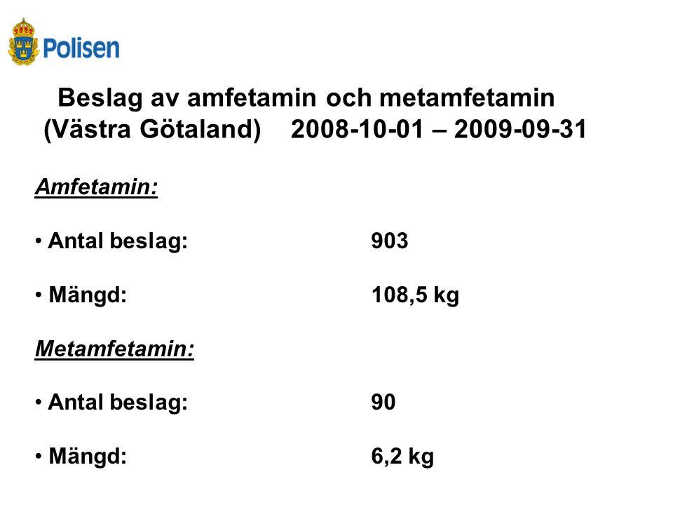Beslag av amfetamin och metamfetamin