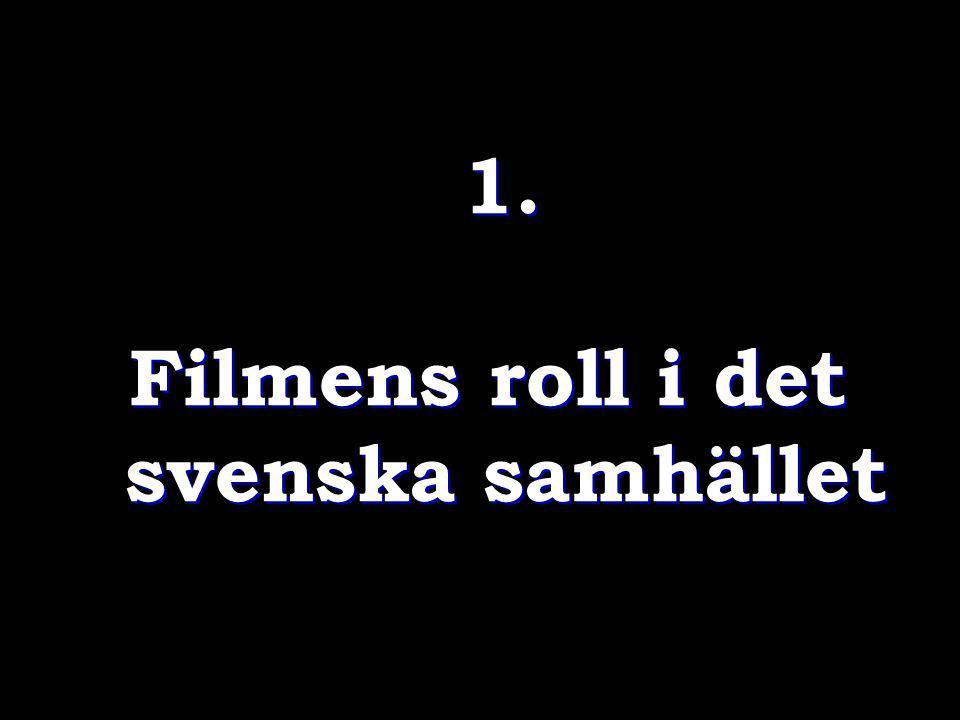 Filmens roll i det svenska samhället