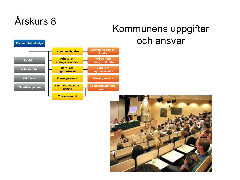 Årskurs 8 Kommunens uppgifter och ansvar