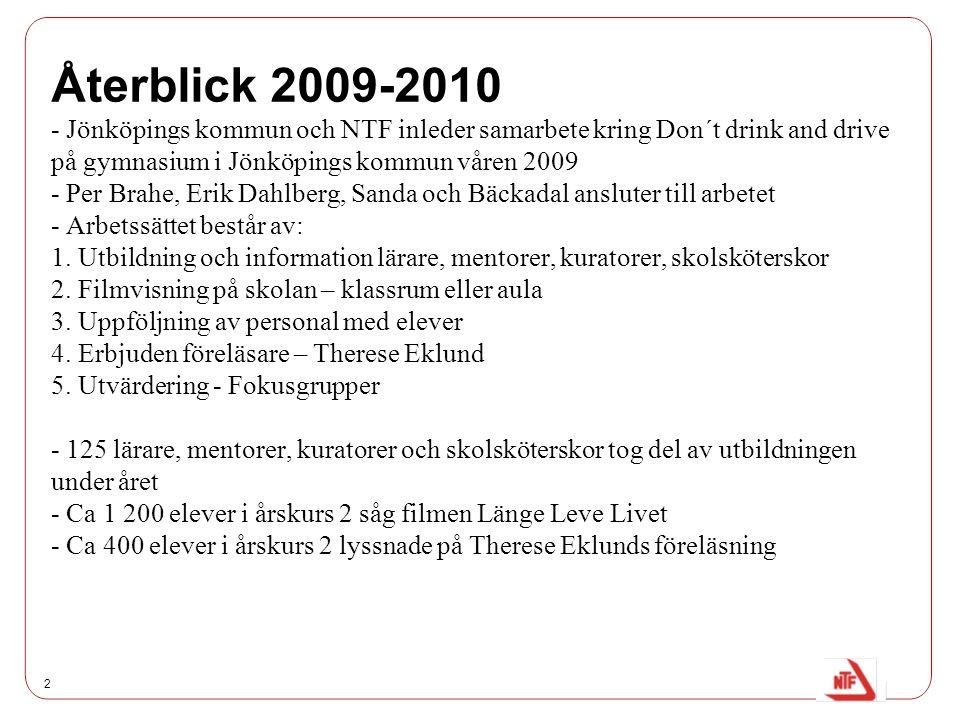 Återblick 2009-2010 - Jönköpings kommun och NTF inleder samarbete kring Don´t drink and drive på gymnasium i Jönköpings kommun våren 2009 - Per Brahe, Erik Dahlberg, Sanda och Bäckadal ansluter till arbetet - Arbetssättet består av: 1.