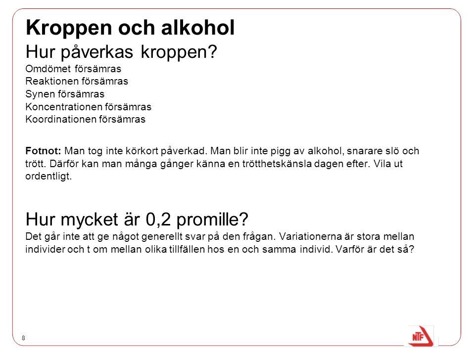 Kroppen och alkohol Hur påverkas kroppen