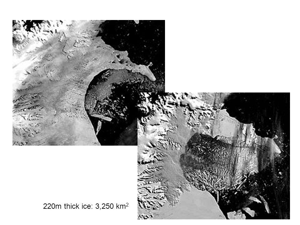 220m thick ice: 3,250 km2
