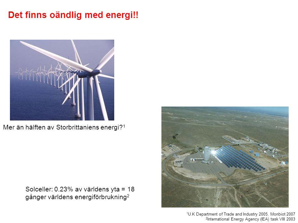 Det finns oändlig med energi!!