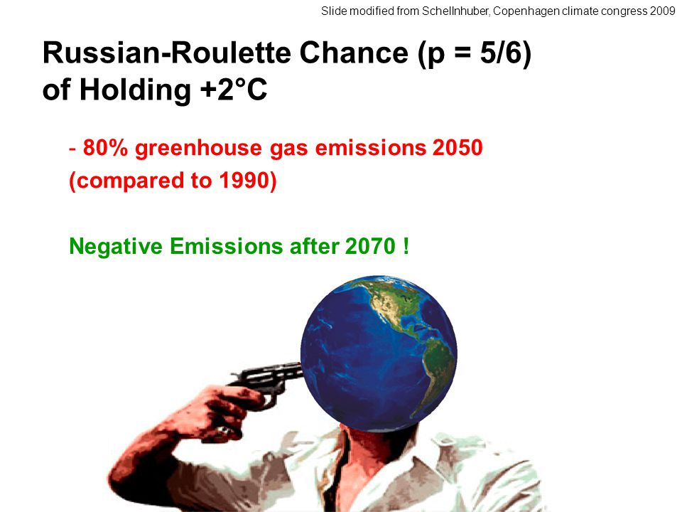 Russian-Roulette Chance (p = 5/6) of Holding +2°C