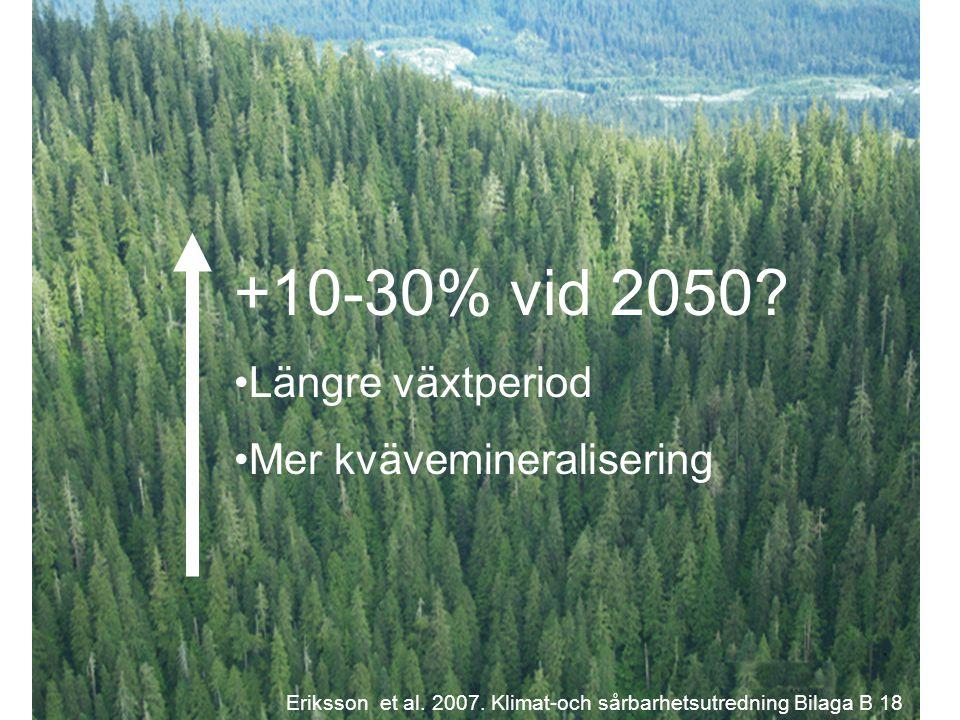 +10-30% vid 2050 Längre växtperiod Mer kvävemineralisering