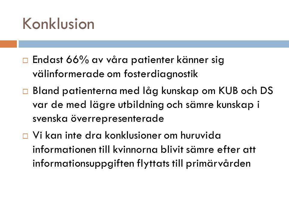 Konklusion Endast 66% av våra patienter känner sig välinformerade om fosterdiagnostik.