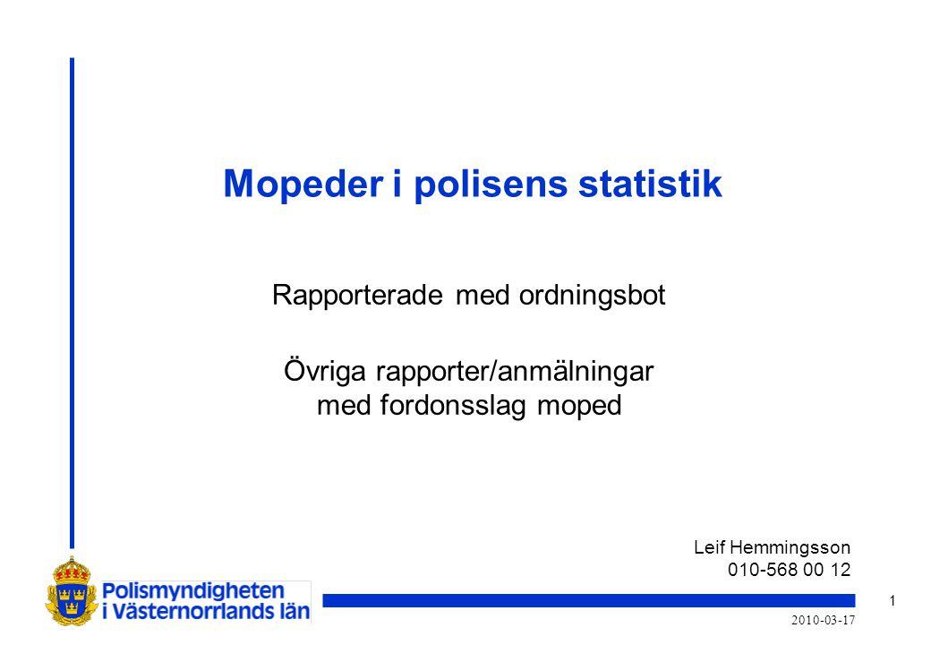 Mopeder i polisens statistik