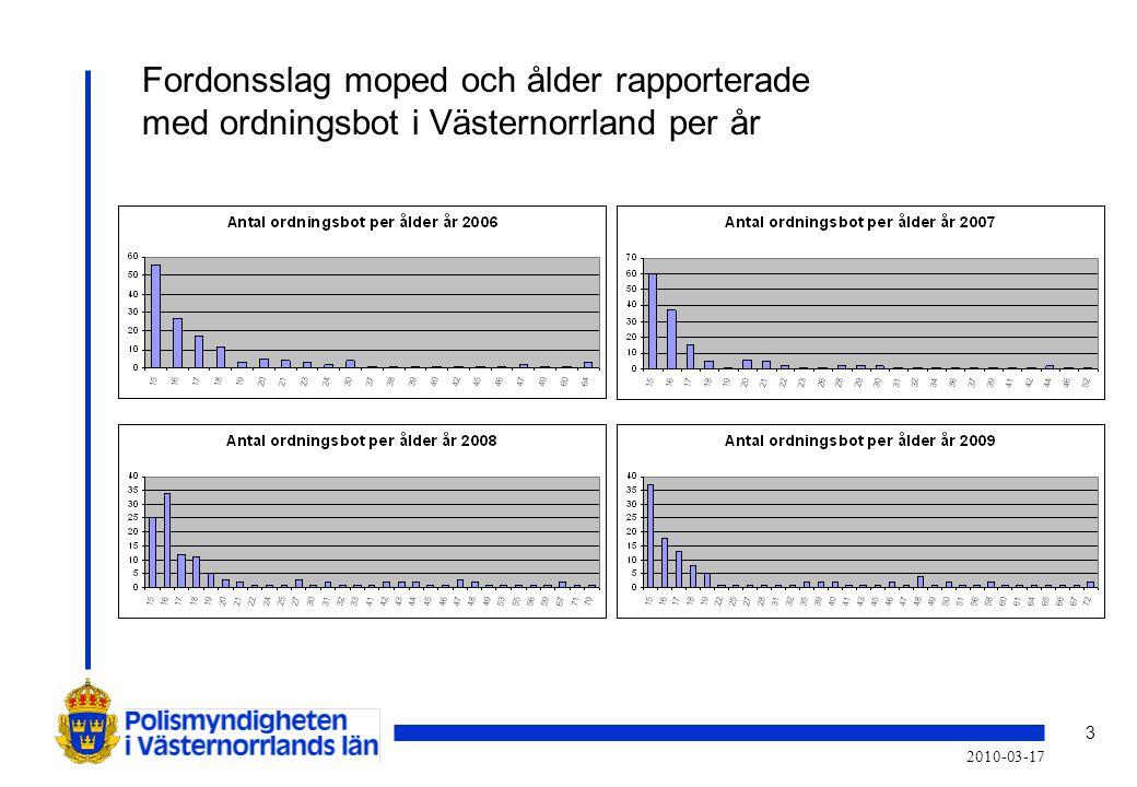 Fordonsslag moped och ålder rapporterade med ordningsbot i Västernorrland per år