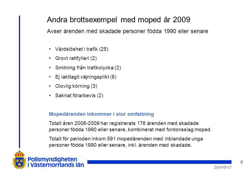Andra brottsexempel med moped år 2009