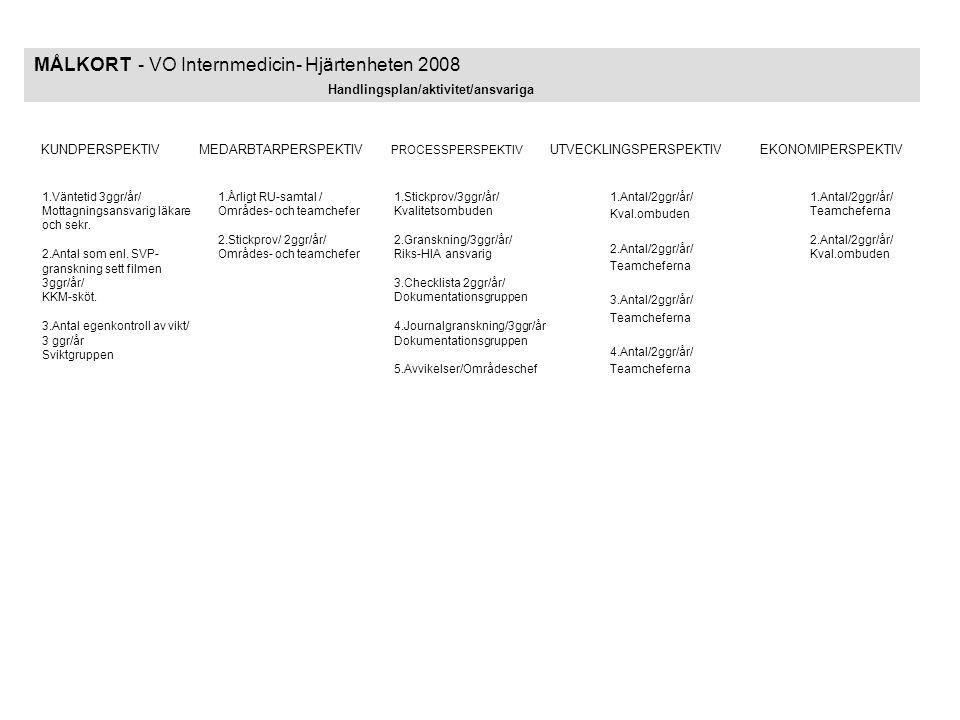 Handlingsplan/aktivitet/ansvariga