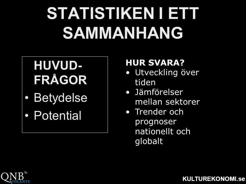 STATISTIKEN I ETT SAMMANHANG