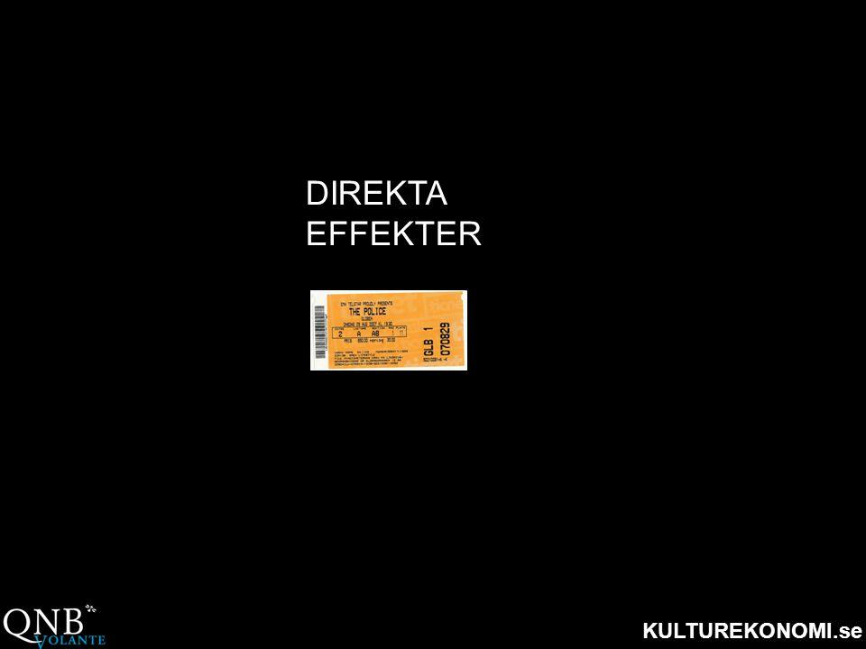 DIREKTA EFFEKTER