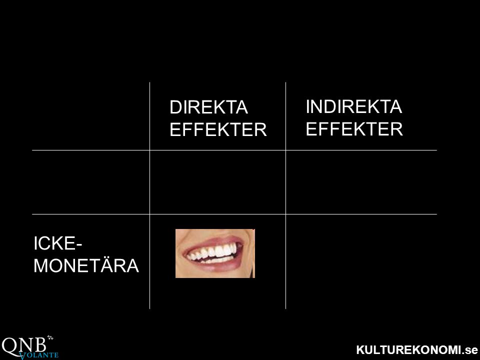 DIREKTA EFFEKTER INDIREKTA EFFEKTER ICKE- MONETÄRA