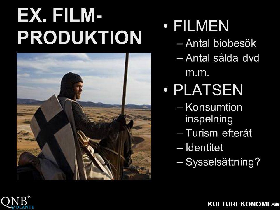 EX. FILM- PRODUKTION FILMEN PLATSEN Antal biobesök Antal sålda dvd
