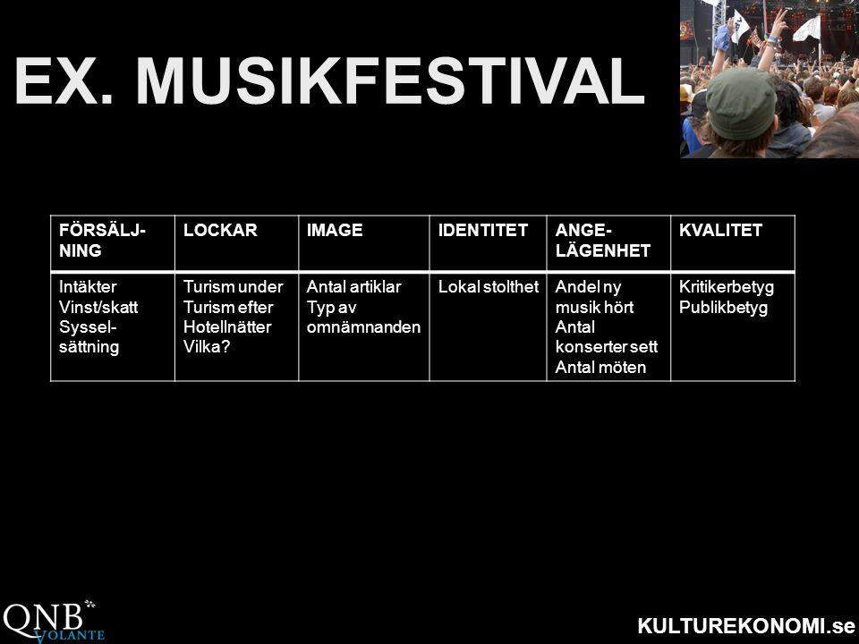 EX. MUSIKFESTIVAL FÖRSÄLJ-NING LOCKAR IMAGE IDENTITET ANGE-LÄGENHET