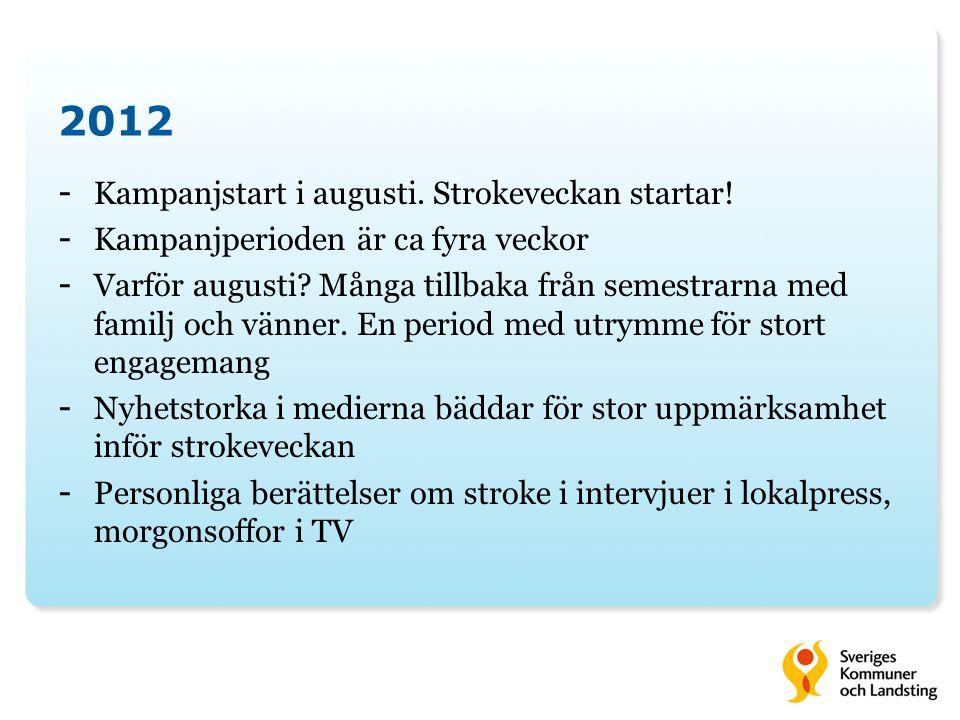 2012 Kampanjstart i augusti. Strokeveckan startar!