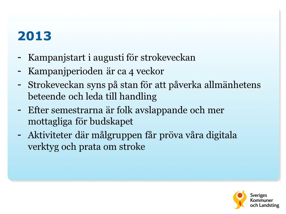 2013 Kampanjstart i augusti för strokeveckan