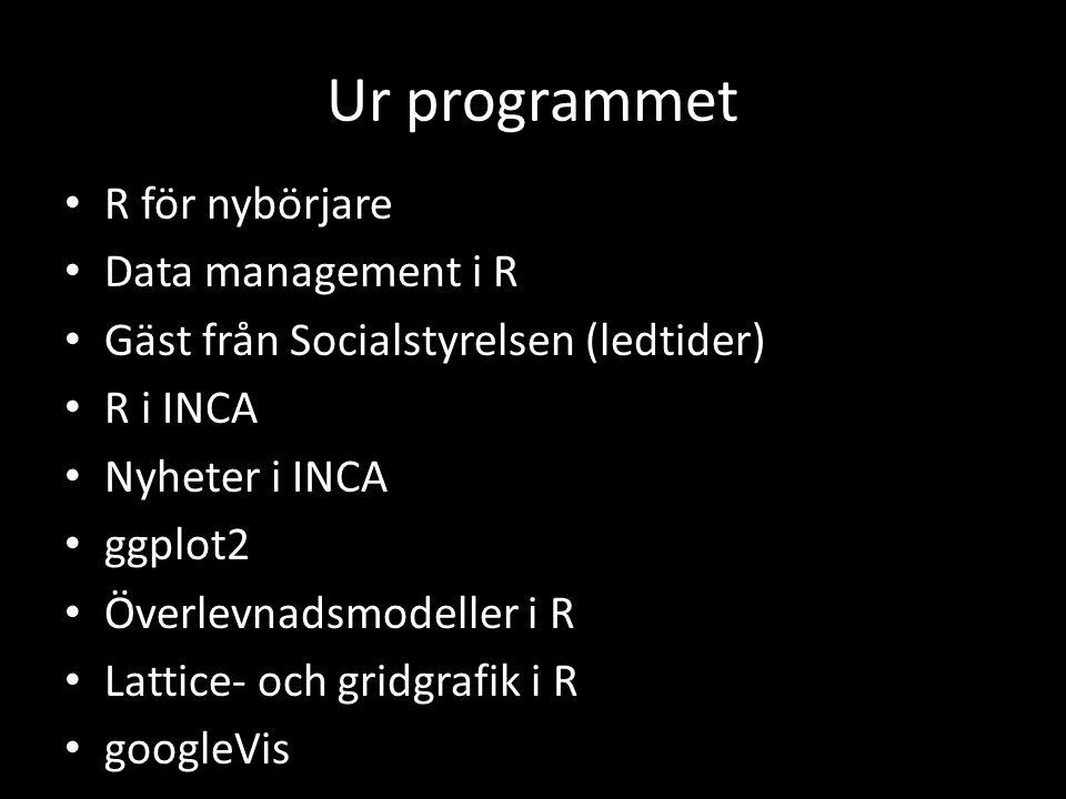 Ur programmet R för nybörjare Data management i R