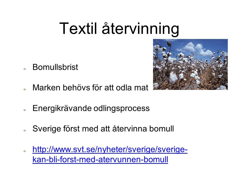 Textil återvinning Bomullsbrist Marken behövs för att odla mat