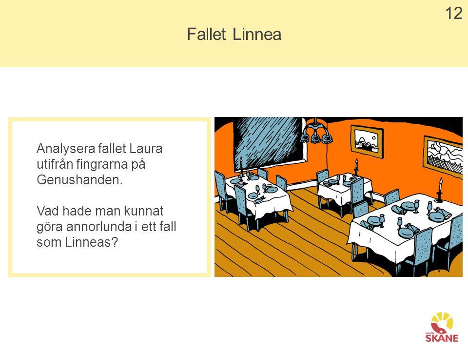 12 Fallet Linnea. Analysera fallet Laura utifrån fingrarna på Genushanden.