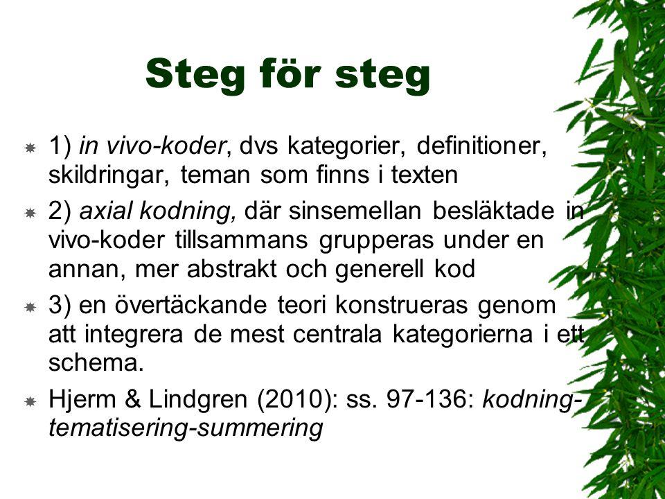 Steg för steg 1) in vivo-koder, dvs kategorier, definitioner, skildringar, teman som finns i texten.