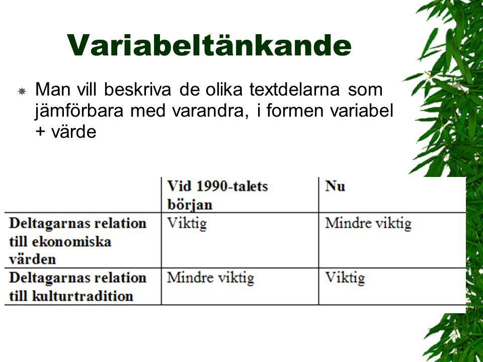 Variabeltänkande Man vill beskriva de olika textdelarna som jämförbara med varandra, i formen variabel + värde.