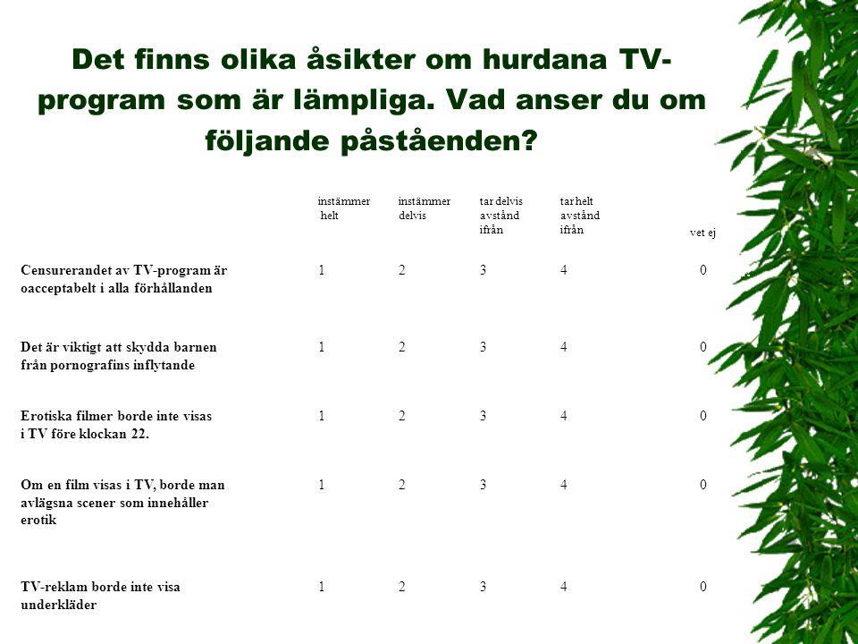 Det finns olika åsikter om hurdana TV-program som är lämpliga