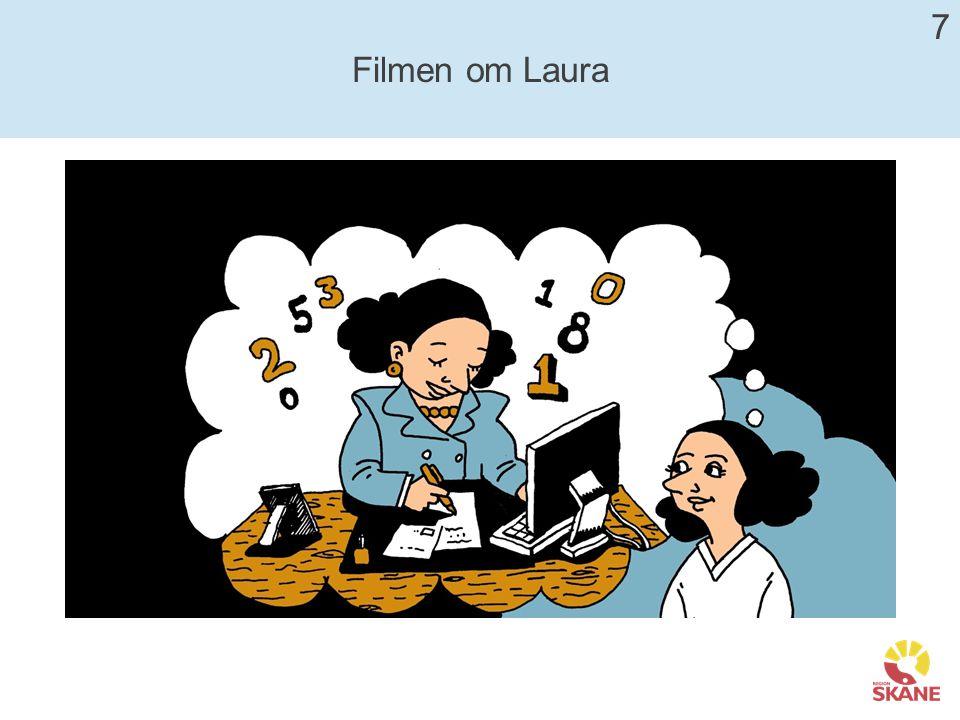 7 Filmen om Laura