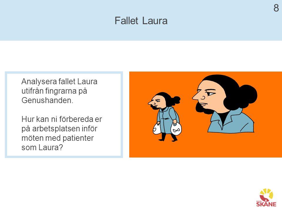 8 Fallet Laura. Analysera fallet Laura utifrån fingrarna på Genushanden.