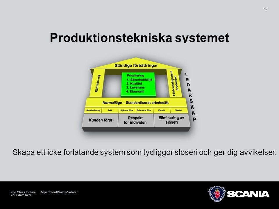 Produktionstekniska systemet