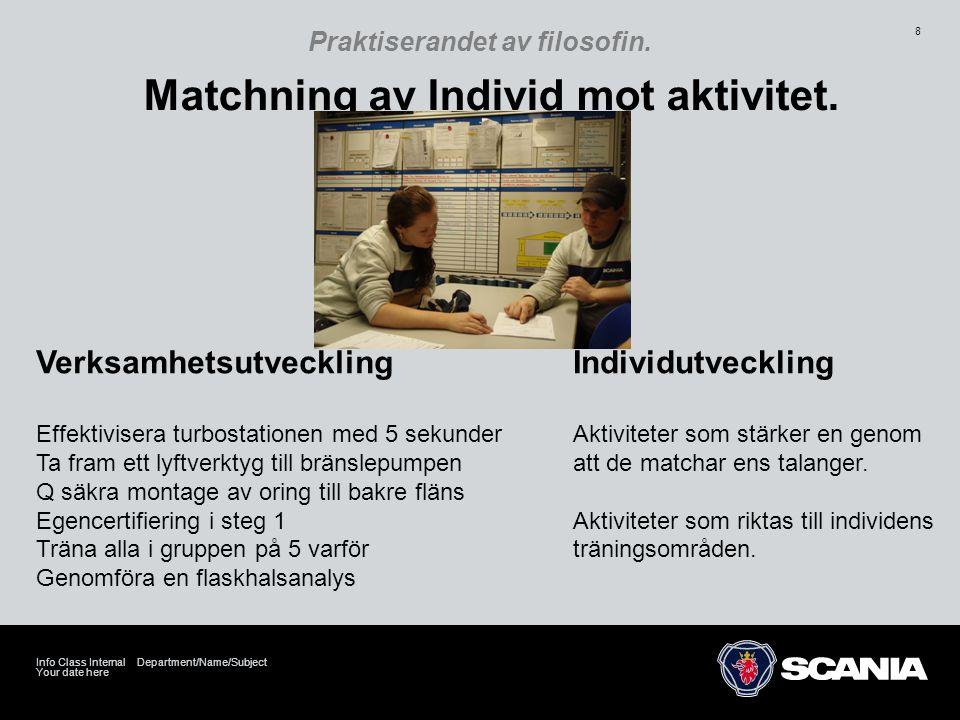 Matchning av Individ mot aktivitet.