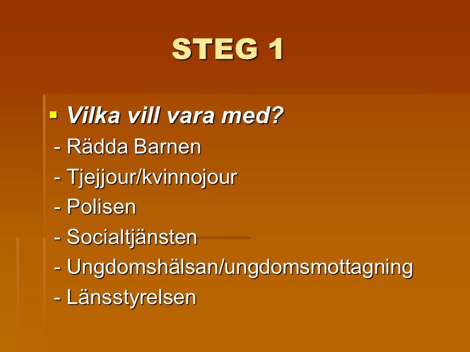 STEG 1 Vilka vill vara med - Rädda Barnen - Tjejjour/kvinnojour
