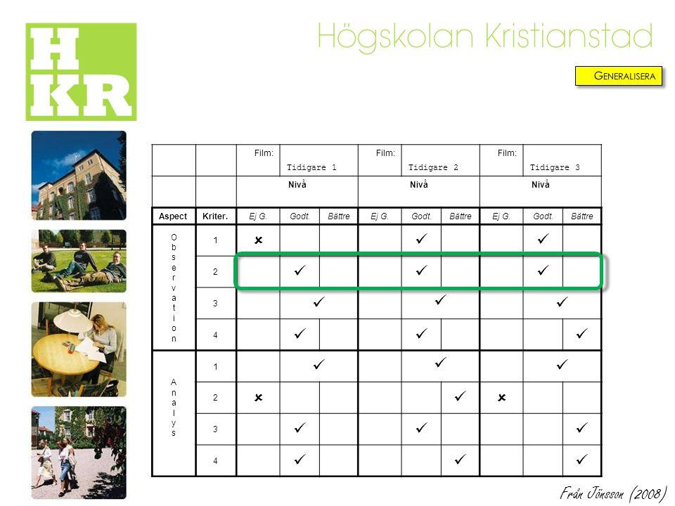 Från Jönsson (2008)   Generalisera Film: Tidigare 1 Tidigare 2