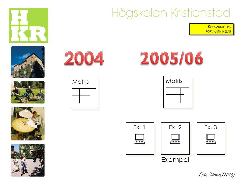 2004 2005/06  Exempel Från Jönsson(2010) Matris Matris Ex. 3 Ex. 1