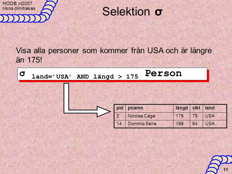 Selektion σ σ land='USA' AND längd > 175 Person