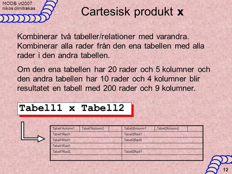 Cartesisk produkt x Tabell1 x Tabell2