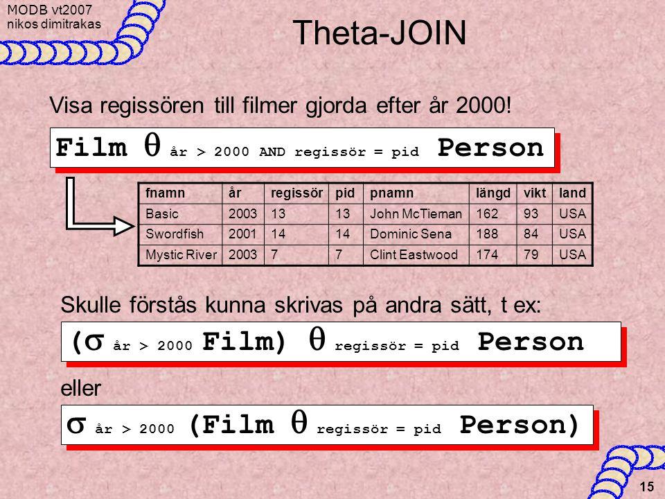 s år > 2000 (Film q regissör = pid Person)