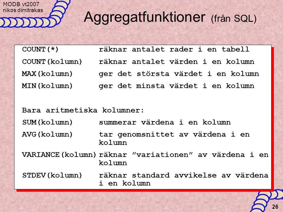 Aggregatfunktioner (från SQL)