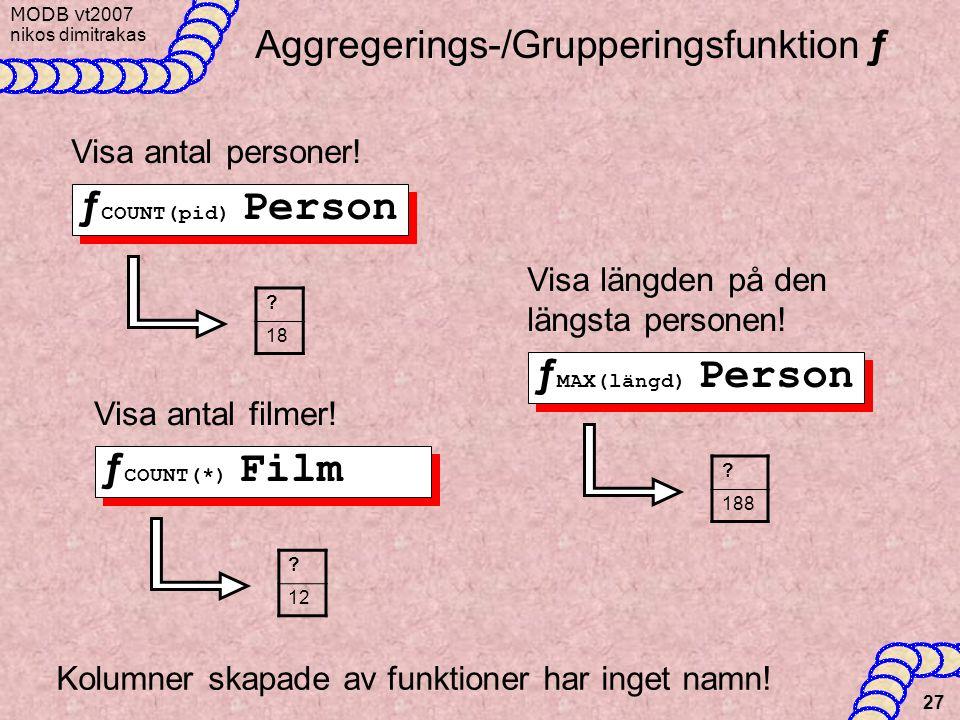 Aggregerings-/Grupperingsfunktion ƒ