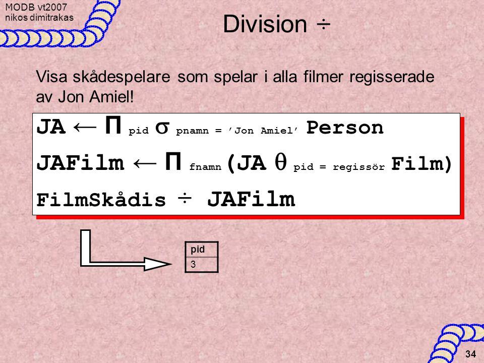 JA ← Π pid s pnamn = 'Jon Amiel' Person