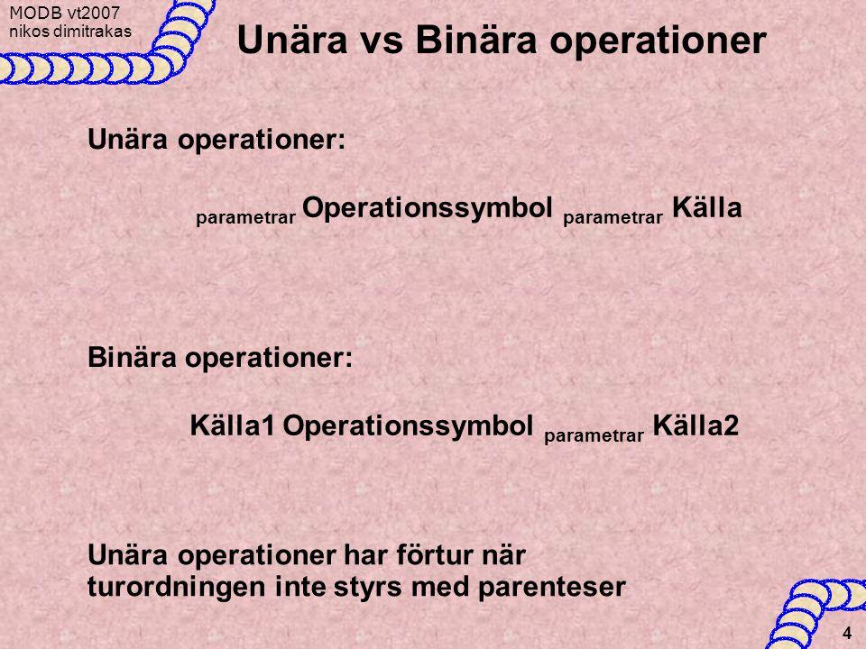 Unära vs Binära operationer