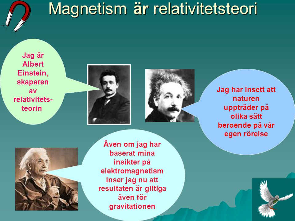 Magnetism är relativitetsteori