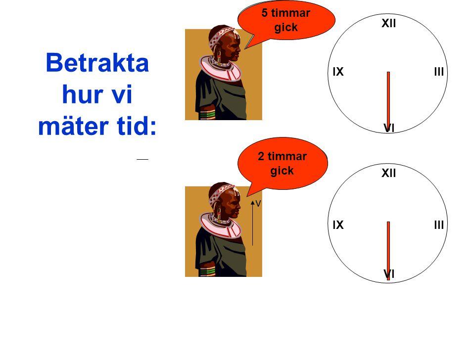 Betrakta hur vi mäter tid: